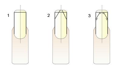 Уроки маникюра: учимся делать миндалевидную форму ногтей