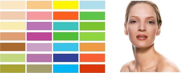 Цветотип Весна: макияж, фото, палитра ...: a-lesson.ru/Cvetotip-Vesna-makiyazh-foto-palitra-cvetov.phtm